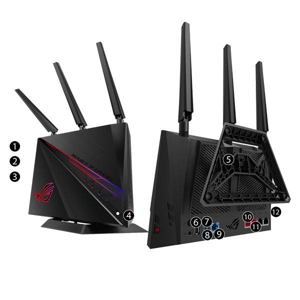 Asus ROG Rapture GT AC 2900 Gaming 2900 Mbps WiFi Router 02